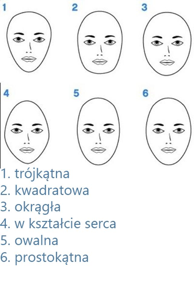różne kształty twarzy